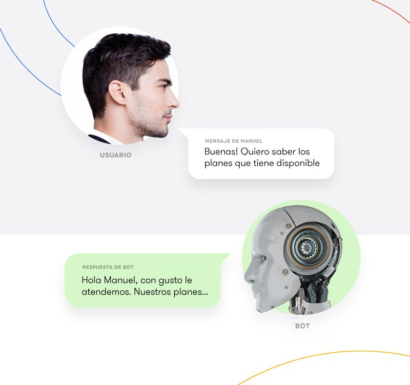 Chatbot Inteligencia Artifical